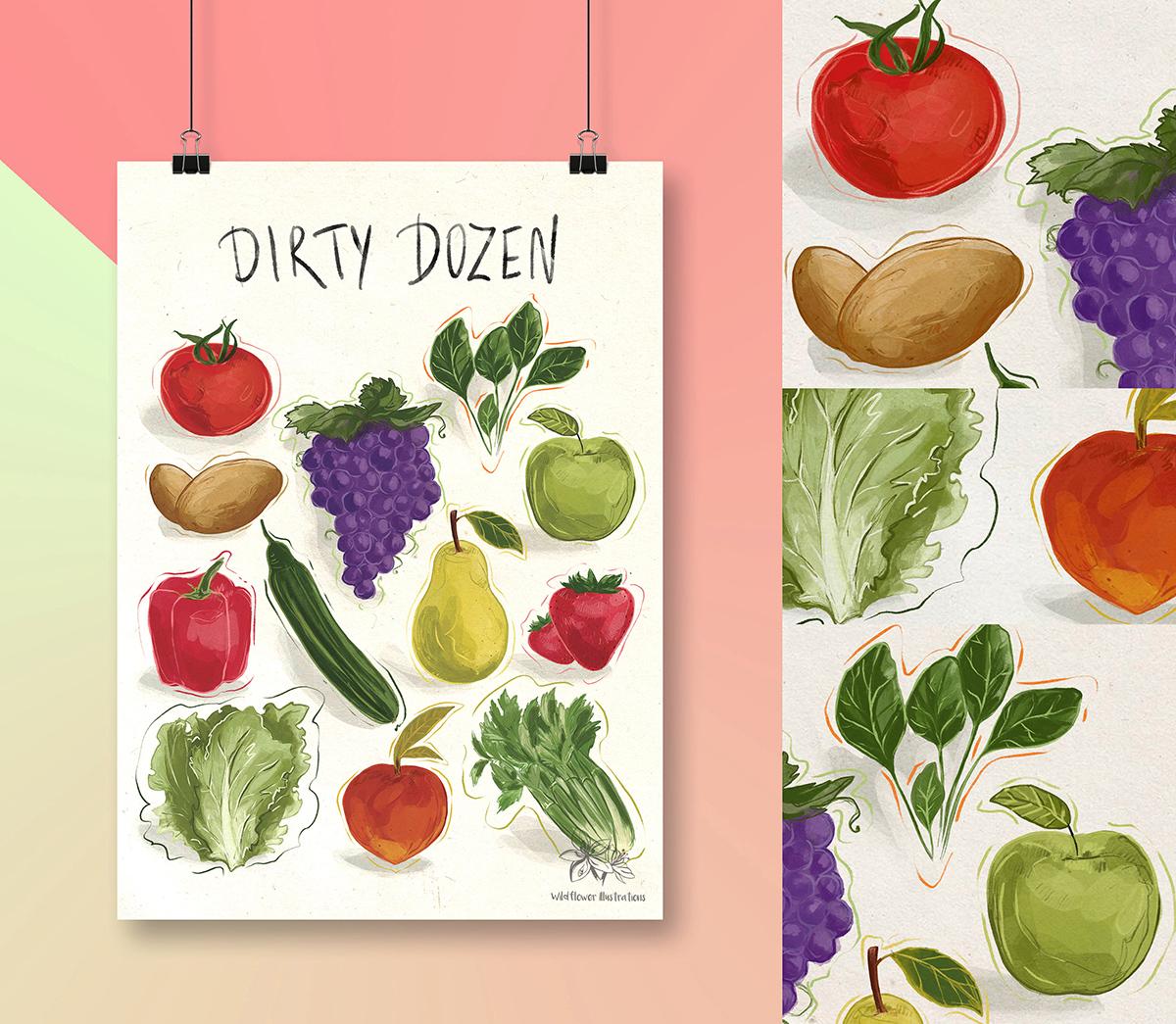 dirty dozen poster wildflower healthy living